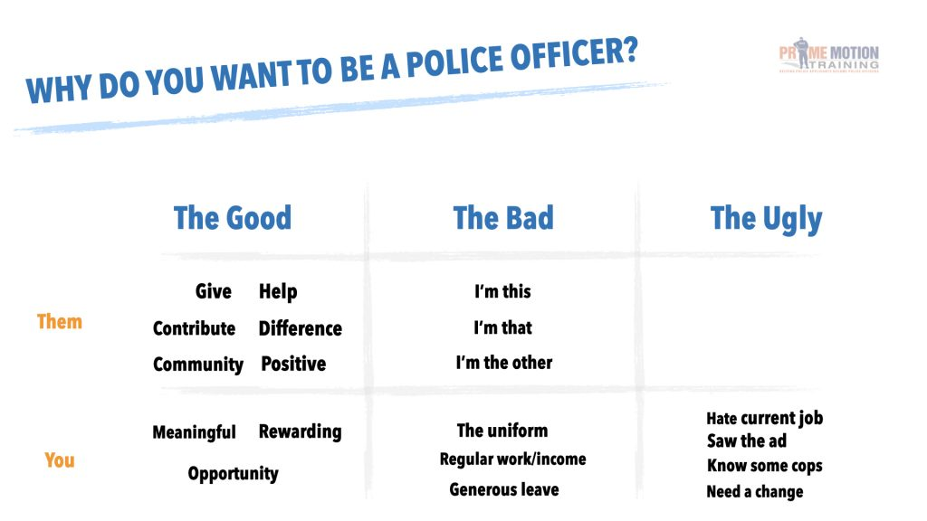 Why Do You Want To Join The Police Force